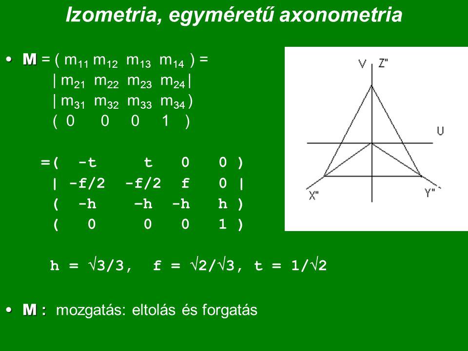 Izometria, egyméretű axonometria MM = ( m 11 m 12 m 13 m 14 ) = | m 21 m 22 m 23 m 24 | | m 31 m 32 m 33 m 34 ) ( 0 0 0 1 ) =( -t t 0 0 ) | -f/2 -f/2