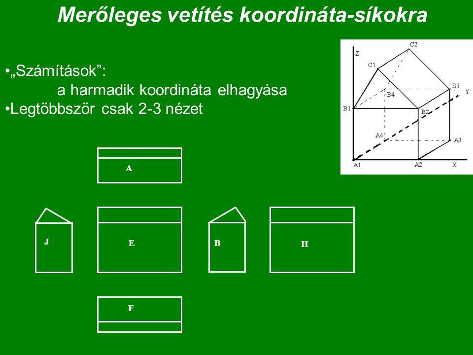 """Merőleges vetítés koordináta-síkokra A F H E J B """"Számítások"""": a harmadik koordináta elhagyása Legtöbbször csak 2-3 nézet"""