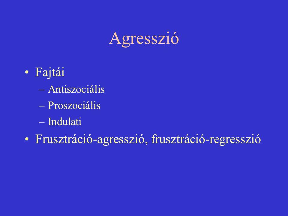 Agresszió Fajtái –Antiszociális –Proszociális –Indulati Frusztráció-agresszió, frusztráció-regresszió