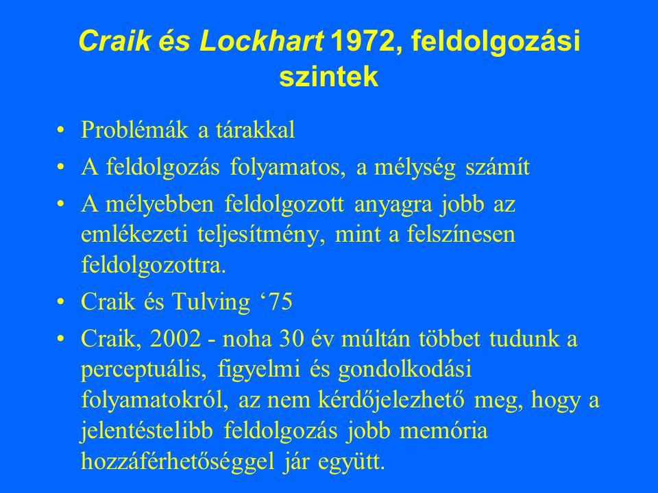 Craik és Lockhart 1972, feldolgozási szintek Problémák a tárakkal A feldolgozás folyamatos, a mélység számít A mélyebben feldolgozott anyagra jobb az
