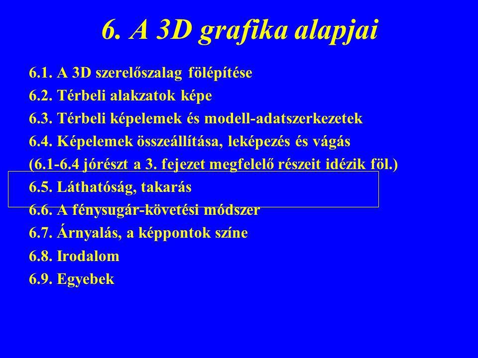 Tárgytér-módszerek: Tárgytér: valódi távolságok és szögek (normál-vektor!) SzKR: szem-(kamera-)KR Nézetmező: csonkagúla Közelsík (és távolsík) Mélységvágás Oldalvágás (2D)