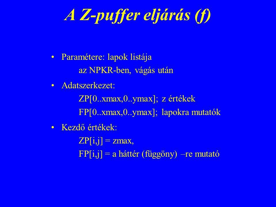 A Z-puffer eljárás (f) Paramétere: lapok listája az NPKR-ben, vágás után Adatszerkezet: ZP[0..xmax,0..ymax]; z értékek FP[0..xmax,0..ymax]; lapokra mu