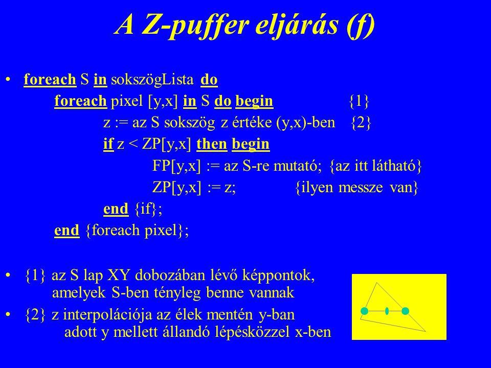 A Z-puffer eljárás (f) foreach S in sokszögLista do foreach pixel [y,x] in S do begin {1} z := az S sokszög z értéke (y,x)-ben {2} if z < ZP[y,x] then