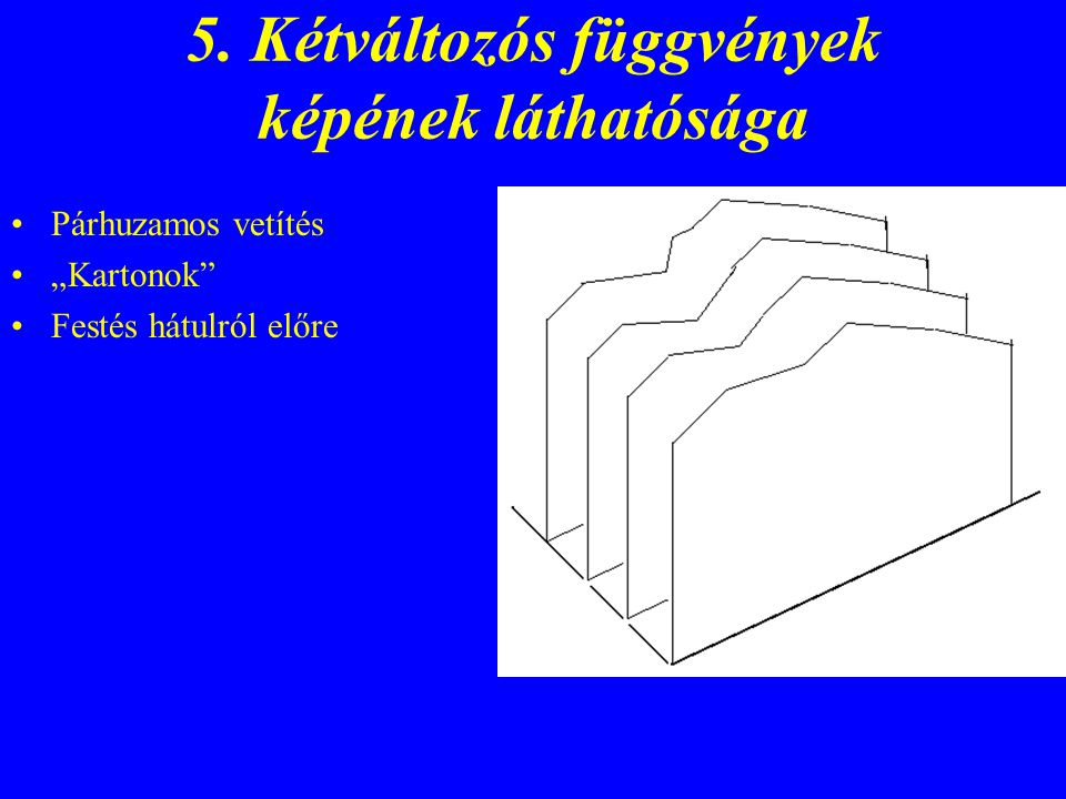 """5. Kétváltozós függvények képének láthatósága Párhuzamos vetítés """"Kartonok"""" Festés hátulról előre"""
