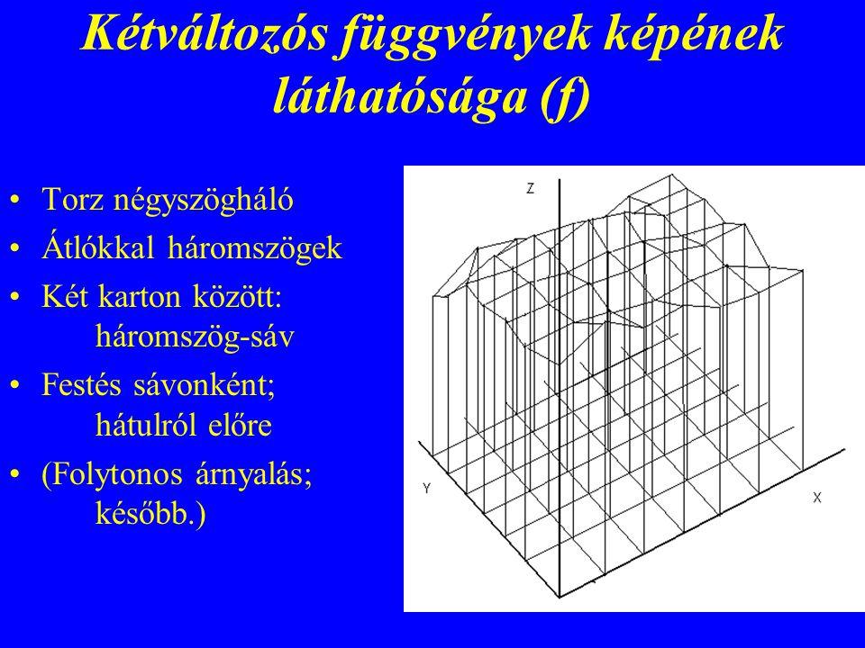 Kétváltozós függvények képének láthatósága (f) Torz négyszögháló Átlókkal háromszögek Két karton között: háromszög-sáv Festés sávonként; hátulról előr