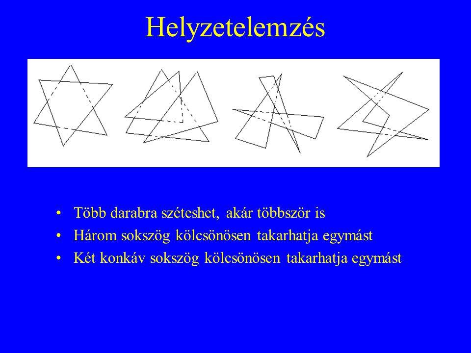 Helyzetelemzés Több darabra széteshet, akár többször is Három sokszög kölcsönösen takarhatja egymást Két konkáv sokszög kölcsönösen takarhatja egymást