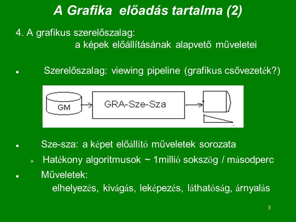 3 A Grafika előadás tartalma (2) 4. A grafikus szerelőszalag: a képek előállításának alapvető műveletei Szerelőszalag: viewing pipeline (grafikus csőv