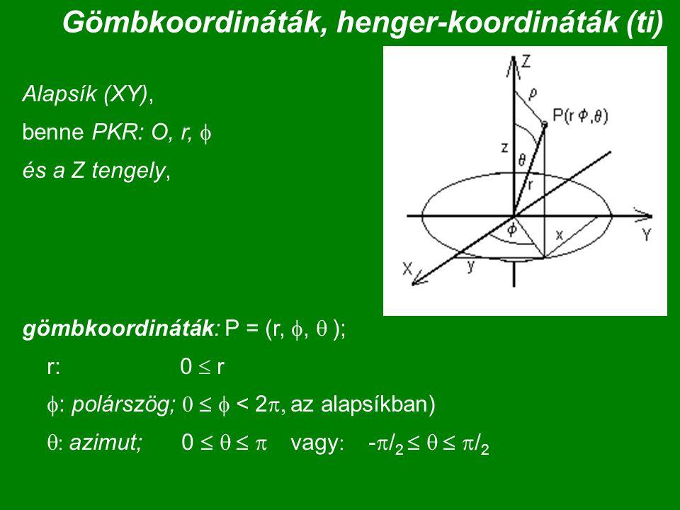 Gömbkoordináták, henger-koordináták (ti) Alapsík (XY), benne PKR: O, r,  és a Z tengely, gömbkoordináták: P = (r, ,  ); r: 0  r  : polárszög; 