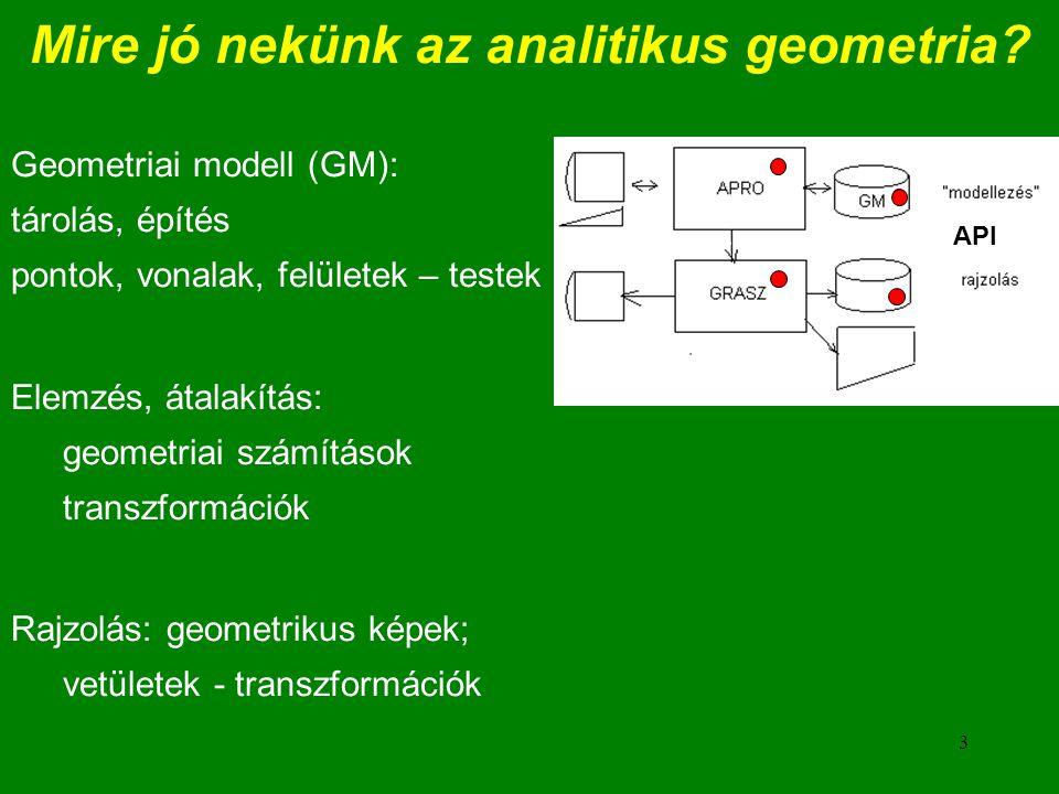 3 Mire jó nekünk az analitikus geometria? Geometriai modell (GM): tárolás, építés pontok, vonalak, felületek – testek Elemzés, átalakítás: geometriai