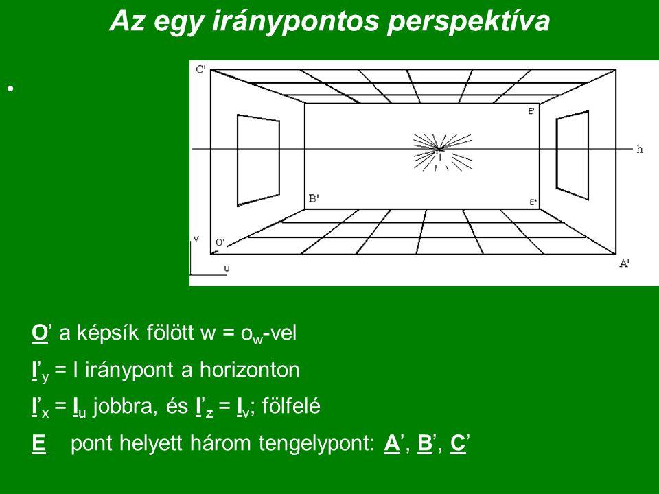 Az egy iránypontos perspektíva O' a képsík fölött w = o w -vel I' y = I iránypont a horizonton I' x = I u jobbra, és I' z = I v ; fölfelé E pont helye