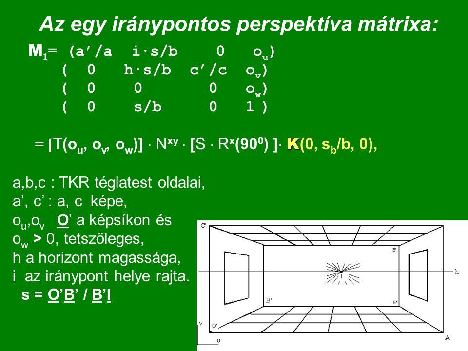 K M 1 = (a'/a i·s/b 0 o u ) ( 0 h·s/b c'/c o v ) ( 0 0 0 o w ) ( 0 s/b 0 1 ) = [ T(o u, o v, o w )]  N xy  [S  R x (90 0 ) ]  K (0, s b /b, 0), a,