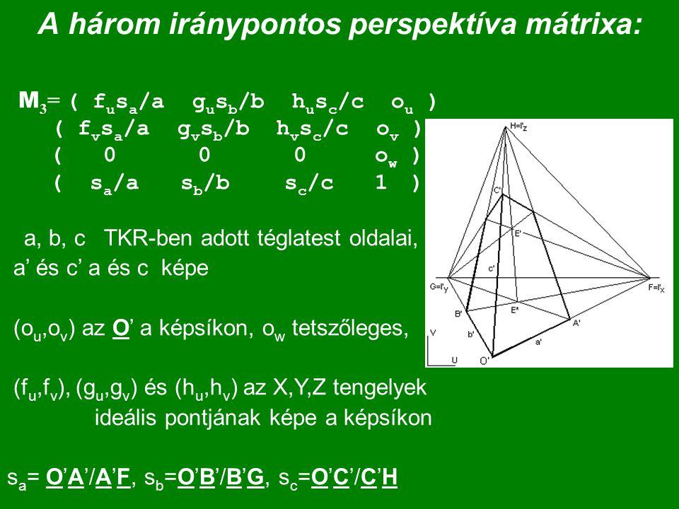 M 3 = ( f u s a /a g u s b /b h u s c /c o u ) ( f v s a /a g v s b /b h v s c /c o v ) ( 0 0 0 o w ) ( s a /a s b /b s c /c 1 ) a, b, c TKR-ben adott
