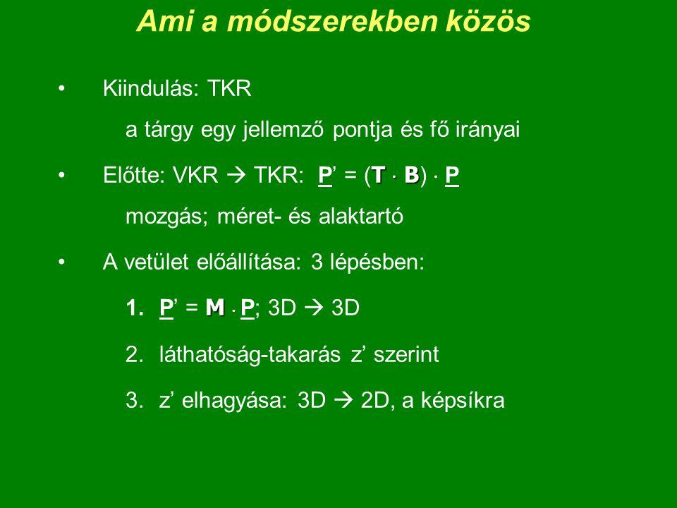 Ami a módszerekben közös Kiindulás: TKR a tárgy egy jellemző pontja és fő irányai T  BElőtte: VKR  TKR: P' = ( T  B )  P mozgás; méret- és alaktar
