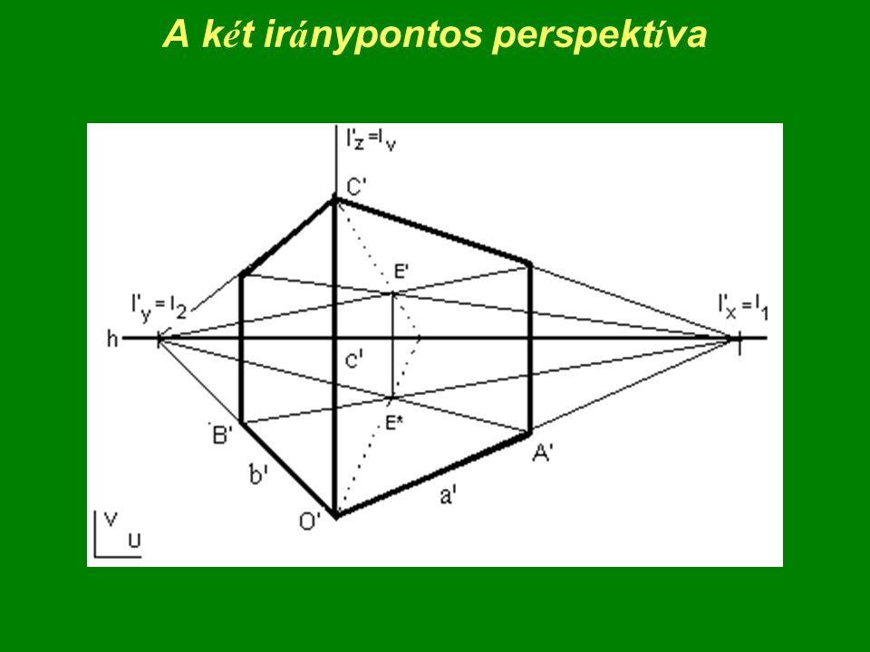 A kijelölt pontok: O = [0, 0, 0, 1], O = [o u, o v, o w, 1] I x = [1, 0, 0, 0], I x ' = [1, 0, 0, 0] = I u I y = [0, 1, 0, 0], I y ' = [i, h, 0, 1] = I I z = [0, 0, 1, 0], I z ' = [0, 1, 0, 0] = I v A = [a, 0, 0, 1], A = [a u, r v, r w, 1]; B = [0, b, 0,1], B = [o u, b v, o w, 1] C = [0, 0, c, 1], C = [c u, c v, c w, 1] E = [a, b, c, 1], E' = [e u, e v, e w, 1] h, i, o u, o v, o w, a',b',c' : a képsíkon fölvett adatok B  B' csak egy független adat: t b = O'B' / O'I