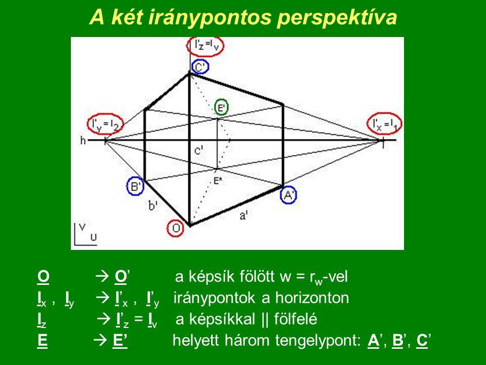 A kijelölt pontok és képük: I x =[1,0,0,0], I' x = [i 1, h, 0,1] = I 1 I y =[0,1,0,0], I' y = [i 2, h, 0,1] = I 2 I z =[0,0,1,0], I' z = [ 0, 1, 0,0] O =[0,0,0,1], O' = [o u,o v,o w,1] A =[a,0,0,1], A' = [a u,a v,a w,1] \ B =[0,b,0,1], B' = [b u,b v,b w,1] | = E C =[0,0,c,1], C' = [o u,c v,o w,1] / (E =[a,b,c,1], E' = [a',b',c',1]) h, i 1, i 2, o u, o v, o w, a', b', c' : a képsíkon fölvett adatok A  A' csak egy független adat: a', illetve t a = O'A' / O'I' x