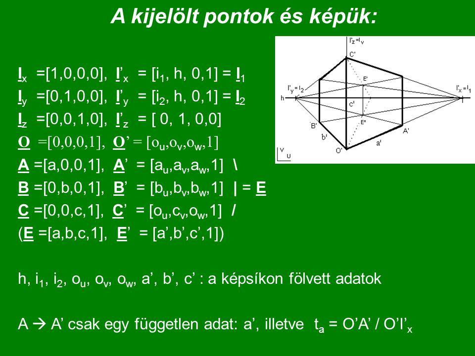 A két iránypontos perspektíva mátrixa: P'= M 2 ·P ; M 2 = ( s a i 1 / a s b i 2 / b 0 o u ); | s a h / a s b h / b c'/c o v | | 0 0 0 o w | ( s a / a s b / b 0 1 ) h : a horizont magassága, i 1, i 2 : az iránypontok helye a, b, c: a TKR téglatest oldala o u, o v : O' a képsíkon o w > 0, tetszőleges, s a = O'A'/A'I 1 ; s b = O'B'/B'I 2 c' : a c képének hossza,