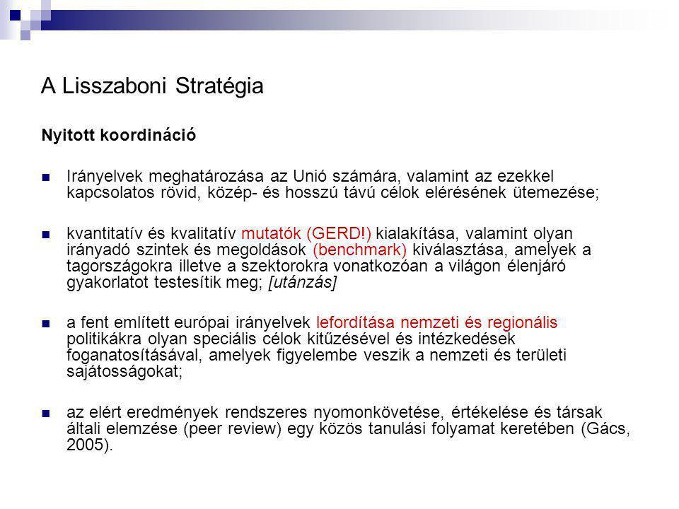 A Lisszaboni Stratégia Nyitott koordináció Irányelvek meghatározása az Unió számára, valamint az ezekkel kapcsolatos rövid, közép- és hosszú távú célok elérésének ütemezése; kvantitatív és kvalitatív mutatók (GERD!) kialakítása, valamint olyan irányadó szintek és megoldások (benchmark) kiválasztása, amelyek a tagországokra illetve a szektorokra vonatkozóan a világon élenjáró gyakorlatot testesítik meg; [utánzás] a fent említett európai irányelvek lefordítása nemzeti és regionális politikákra olyan speciális célok kitűzésével és intézkedések foganatosításával, amelyek figyelembe veszik a nemzeti és területi sajátosságokat; az elért eredmények rendszeres nyomonkövetése, értékelése és társak általi elemzése (peer review) egy közös tanulási folyamat keretében (Gács, 2005).