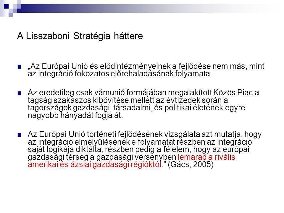 """A Lisszaboni Stratégia háttere """"Az Európai Unió és elődintézményeinek a fejlődése nem más, mint az integráció fokozatos előrehaladásának folyamata."""