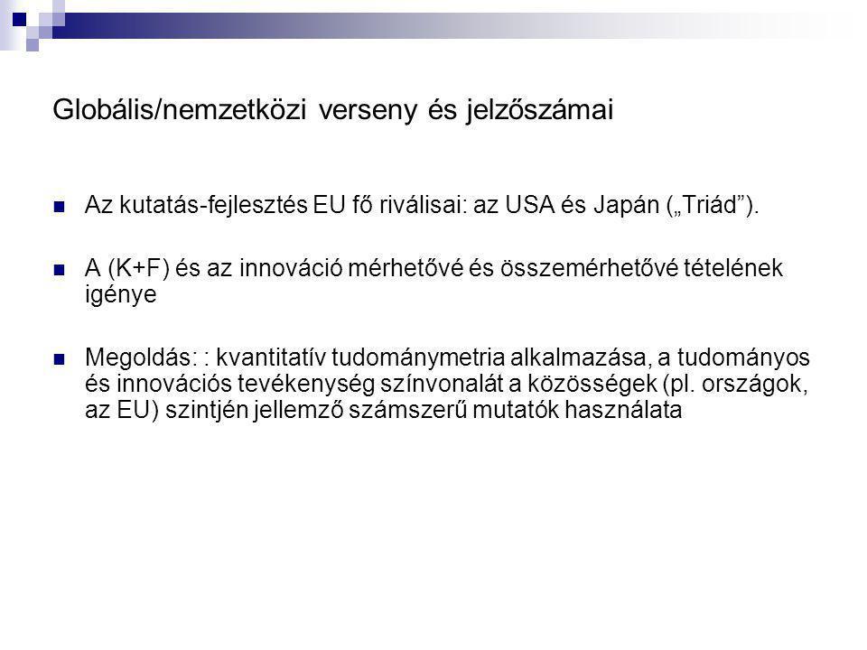 """Globális/nemzetközi verseny és jelzőszámai Az kutatás-fejlesztés EU fő riválisai: az USA és Japán (""""Triád )."""