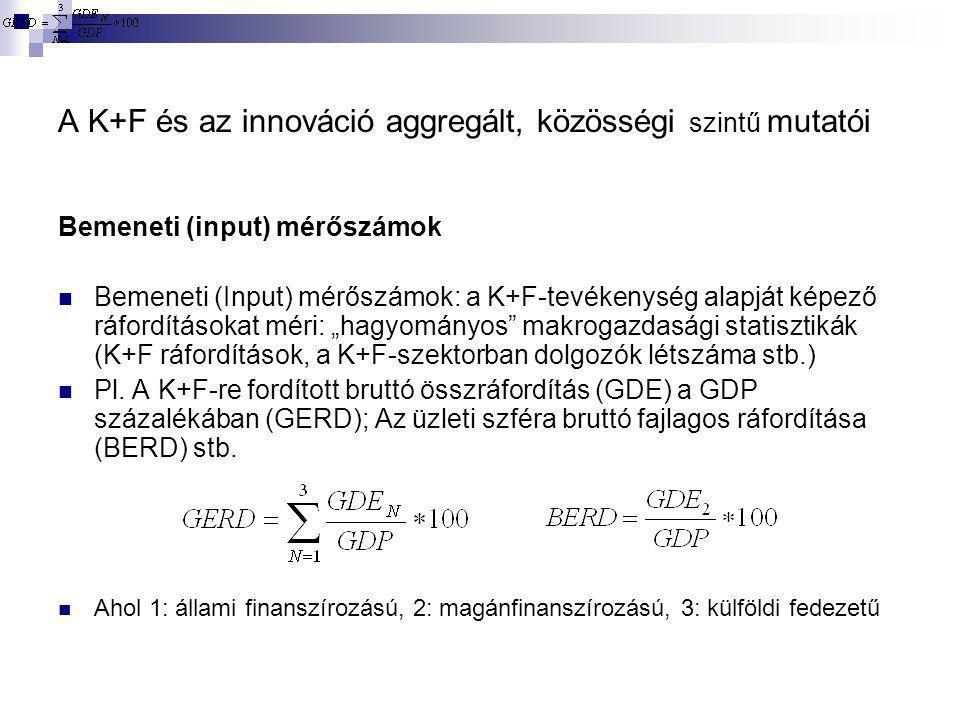 A K+F és az innováció aggregált, közösségi szintű mutatói Tudományos kibocsátást mérő (output) mérőszámok Kimeneti (Output) mérőszámok: a tudományos teljesítményt, annak színvonalát mérik, főként bibliometriai eszközökkel (publikációk száma, publikációk hatása, szabadalmak száma, PhD-fokozatok: a tudományos utánpótlás színvonala stb.) Kombinált mérőszámok Az input- és output viszonyát, a hatékonyságot mérő indikátorok (pl.