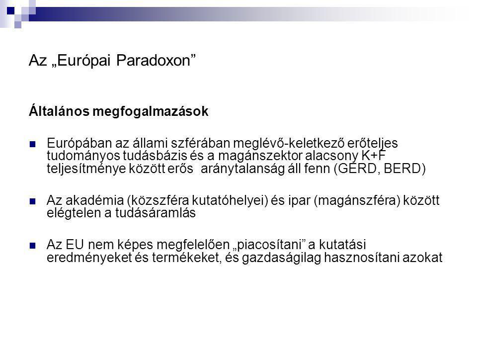 """Az """"Európai Paradoxon Kísérletek az EP tényezőinek azonosítására (EC Green Paper on Innovation, 1996.) 1."""