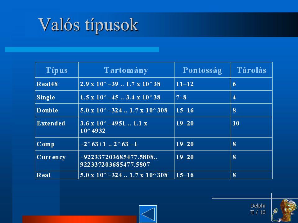 Delphi Delphi II / 10 Valós típusok