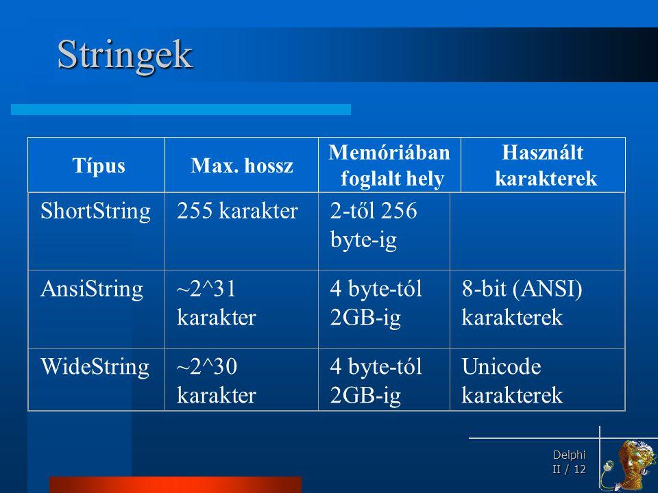 Delphi Delphi II / 12 Stringek ShortString255 karakter2-től 256 byte-ig AnsiString~2^31 karakter 4 byte-tól 2GB-ig 8-bit (ANSI) karakterek WideString~