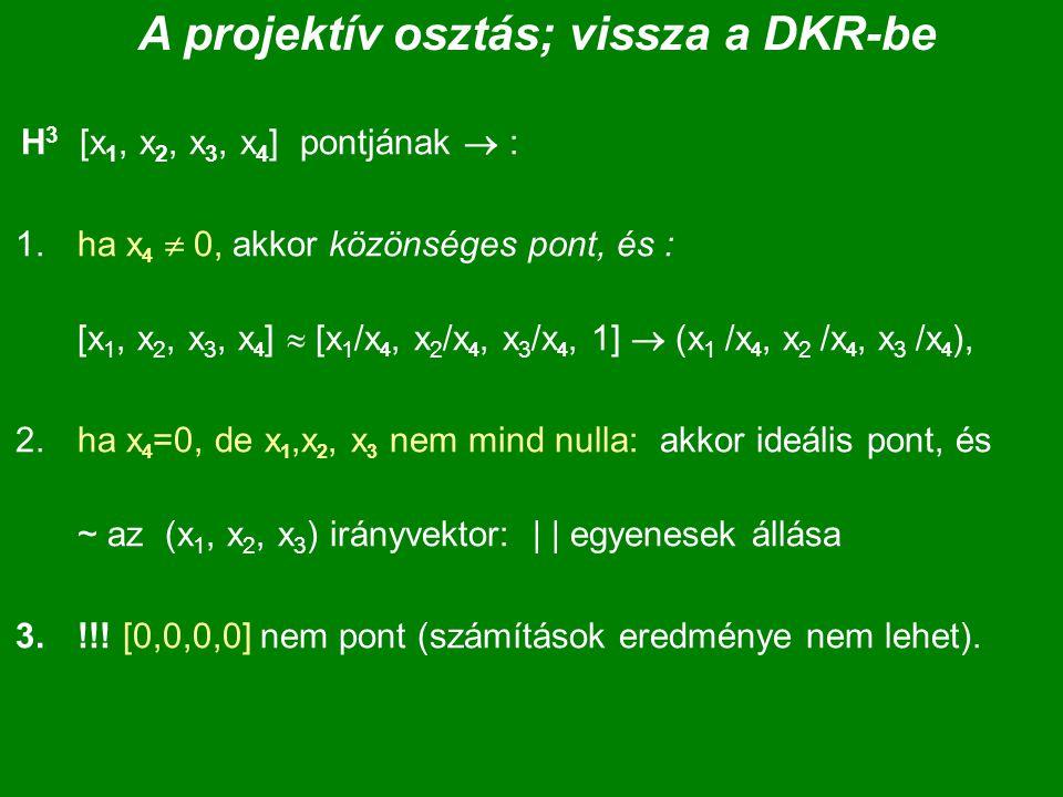 A projektív osztás; vissza a DKR-be H 3 [x 1, x 2, x 3, x 4 ] pontjának  : 1.ha x 4  0, akkor közönséges pont, és : [x 1, x 2, x 3, x 4 ]  [x 1 /x