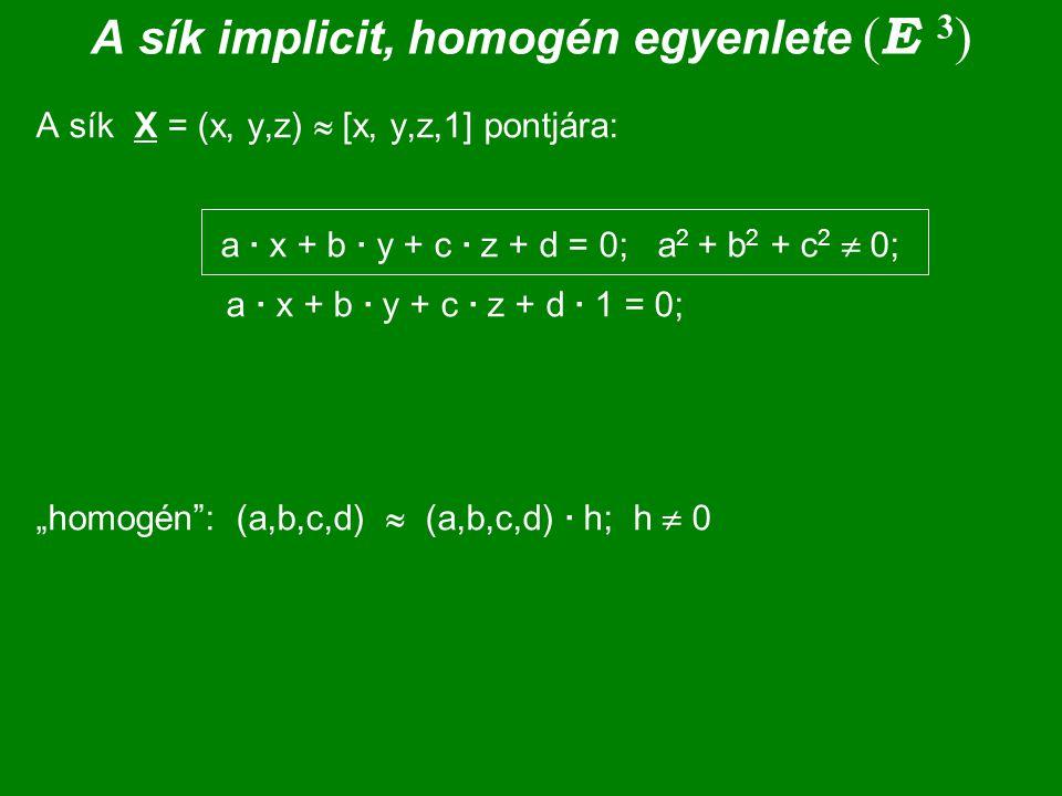 A sík implicit, homogén egyenlete ( E 3 ) A sík X = (x, y,z)  [x, y,z,1] pontjára: a · x + b · y + c · z + d = 0; a 2 + b 2 + c 2  0; a · x + b · y