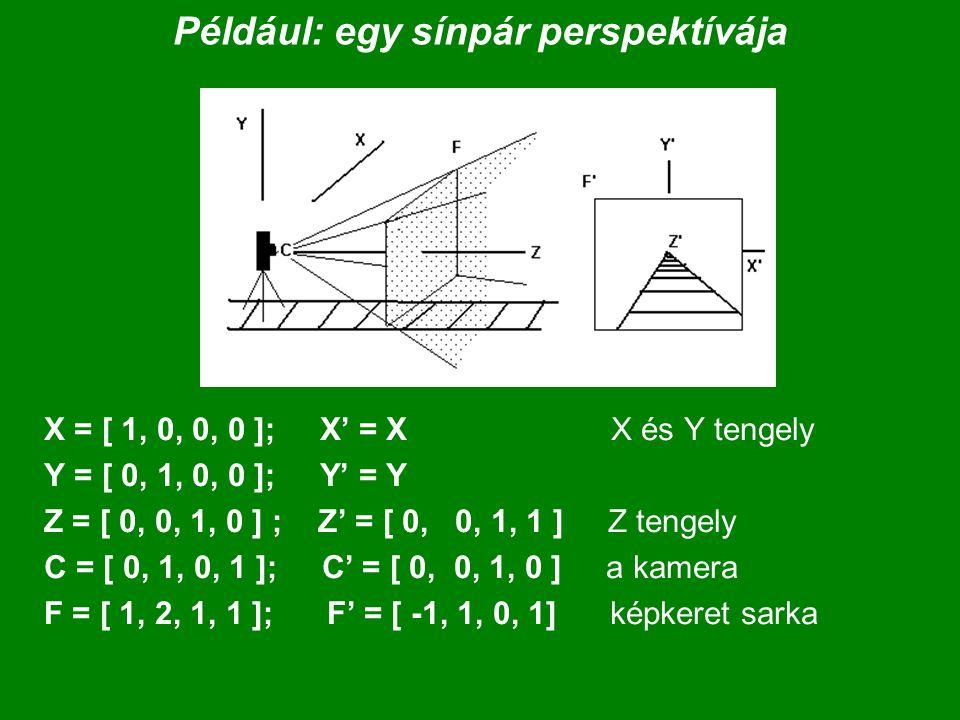 Például: egy sínpár perspektívája X = [ 1, 0, 0, 0 ]; X' = X X és Y tengely Y = [ 0, 1, 0, 0 ]; Y' = Y Z = [ 0, 0, 1, 0 ] ; Z' = [ 0, 0, 1, 1 ] Z teng