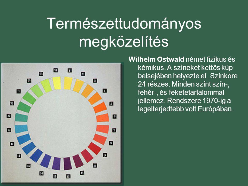 Természettudományos megközelítés Wilhelm Ostwald német fizikus és kémikus.