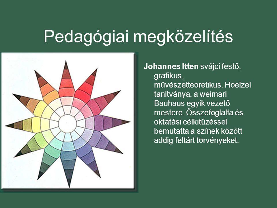 Pedagógiai megközelítés Johannes Itten svájci festő, grafikus, művészetteoretikus.