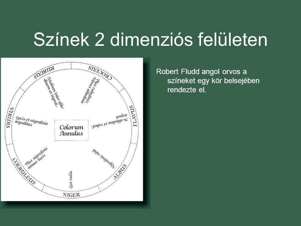 Színek 2 dimenziós felületen Robert Fludd angol orvos a színeket egy kör belsejében rendezte el.