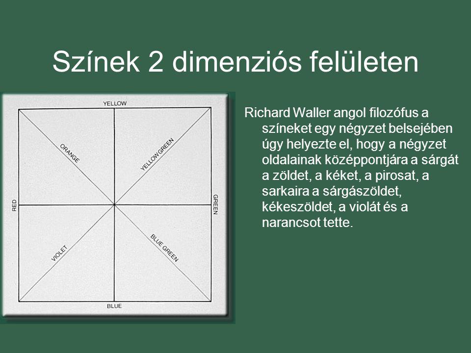 Színek 2 dimenziós felületen Richard Waller angol filozófus a színeket egy négyzet belsejében úgy helyezte el, hogy a négyzet oldalainak középpontjára a sárgát a zöldet, a kéket, a pirosat, a sarkaira a sárgászöldet, kékeszöldet, a violát és a narancsot tette.