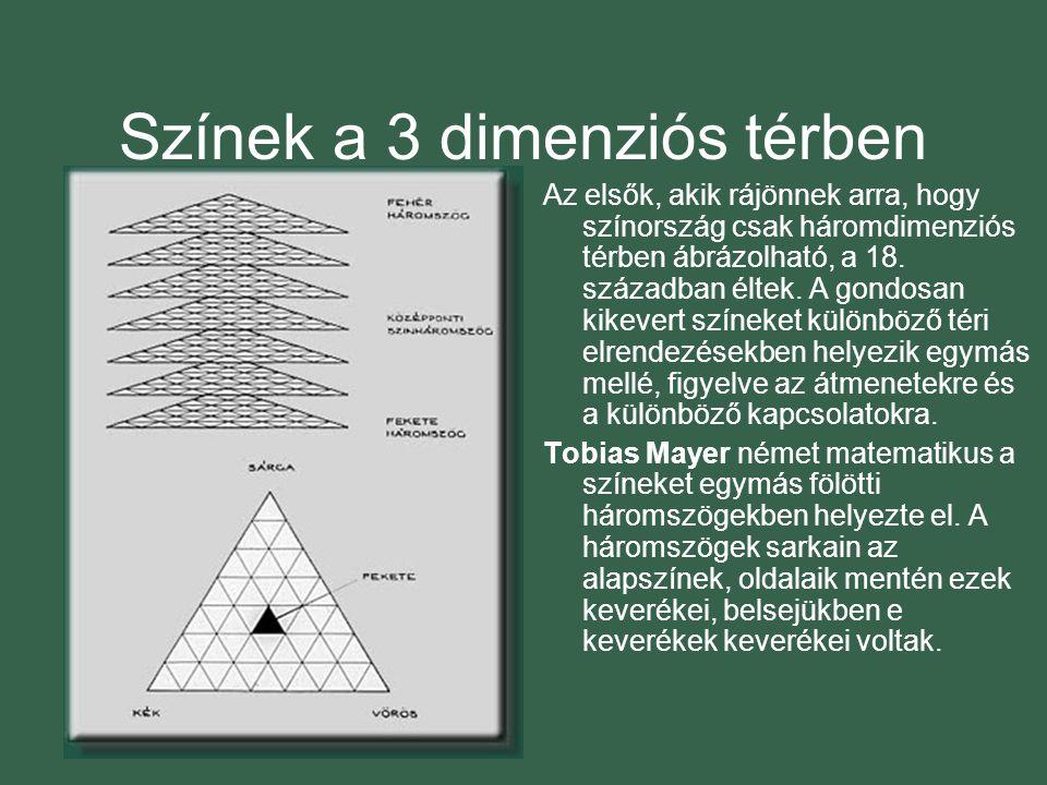 Színek a 3 dimenziós térben Az elsők, akik rájönnek arra, hogy színország csak háromdimenziós térben ábrázolható, a 18.