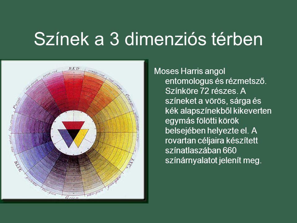 Színek a 3 dimenziós térben Moses Harris angol entomologus és rézmetsző.