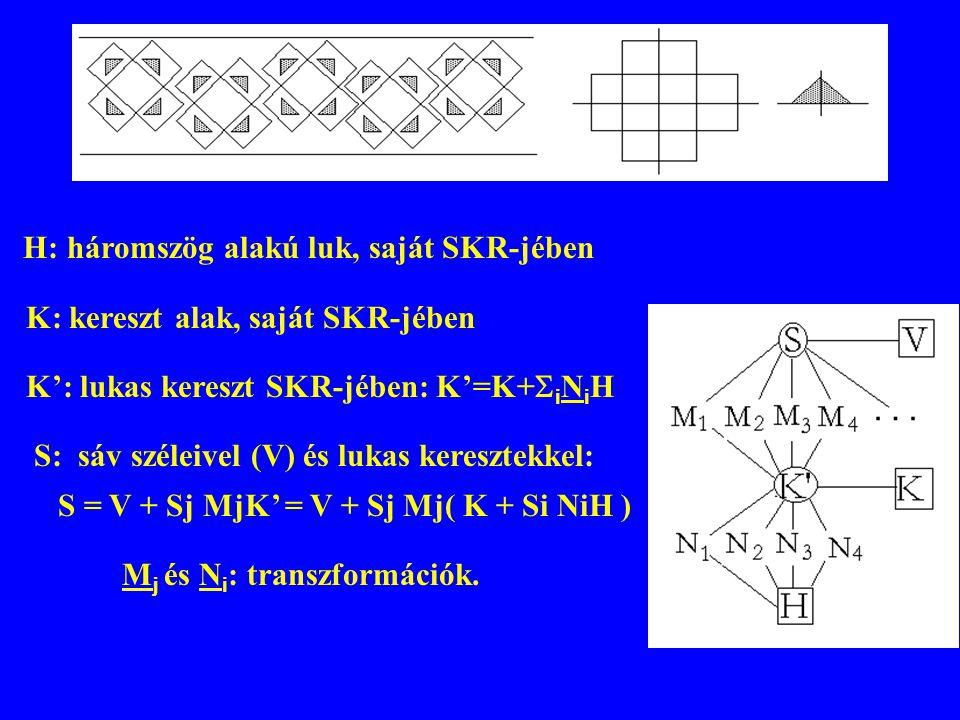 H: háromszög alakú luk, saját SKR-jében K: kereszt alak, saját SKR-jében K': lukas kereszt SKR-jében: K'=K+  i N i H S: sáv széleivel (V) és lukas ke