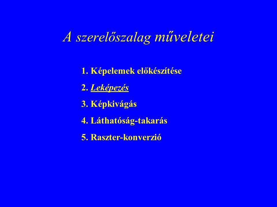 A szerelőszalag műveletei 1. Képelemek előkészítése 2. Leképezés 3. Képkivágás 4. Láthatóság-takarás 5. Raszter-konverzió
