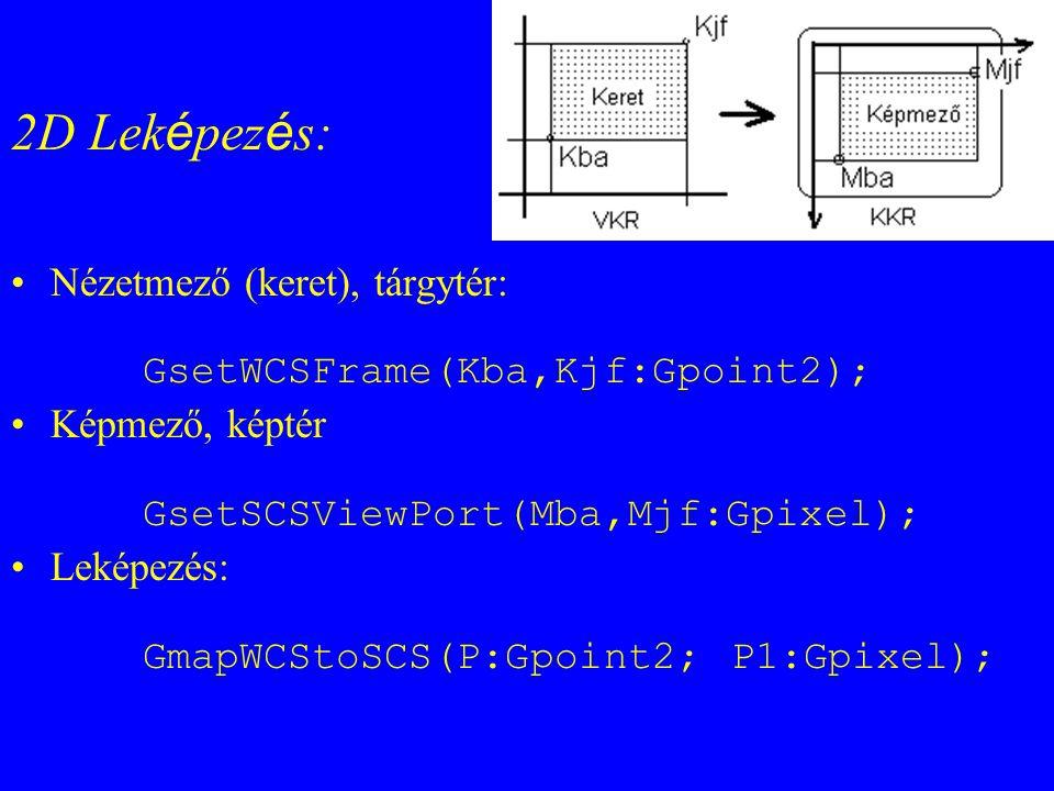 2D Lek é pez é s: Nézetmező (keret), tárgytér: GsetWCSFrame(Kba,Kjf:Gpoint2); Képmező, képtér GsetSCSViewPort(Mba,Mjf:Gpixel); Leképezés: GmapWCStoSCS