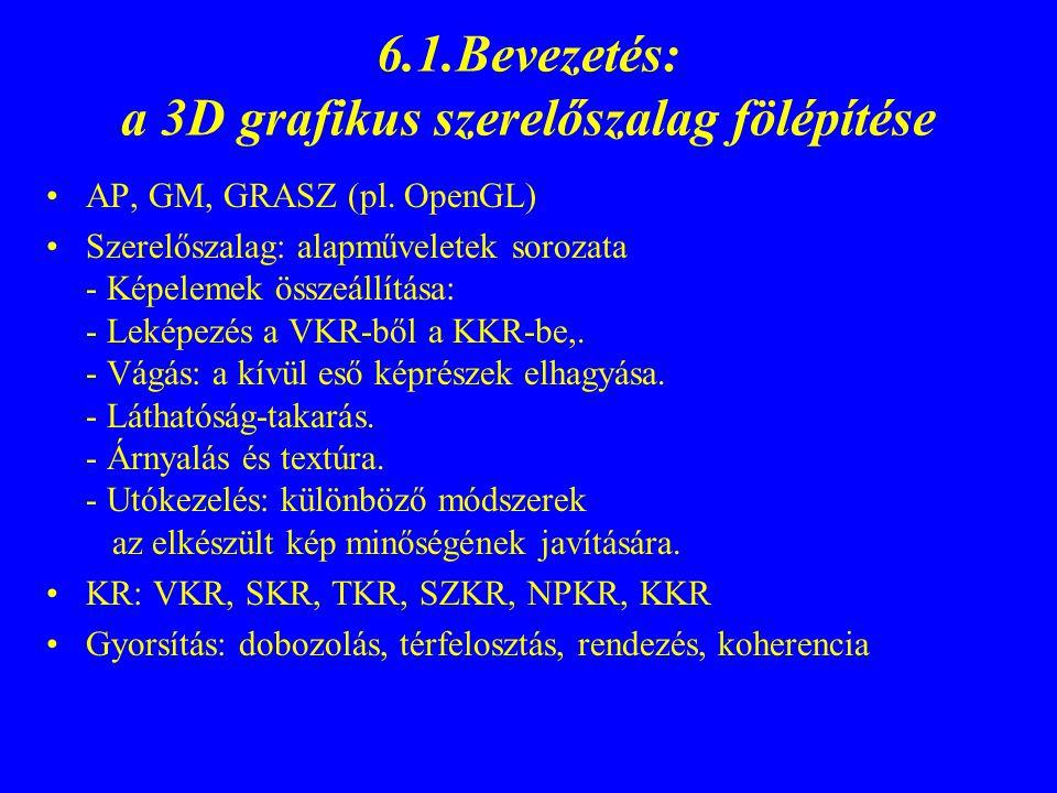 6.1.Bevezetés: a 3D grafikus szerelőszalag fölépítése AP, GM, GRASZ (pl. OpenGL) Szerelőszalag: alapműveletek sorozata - Képelemek összeállítása: - Le