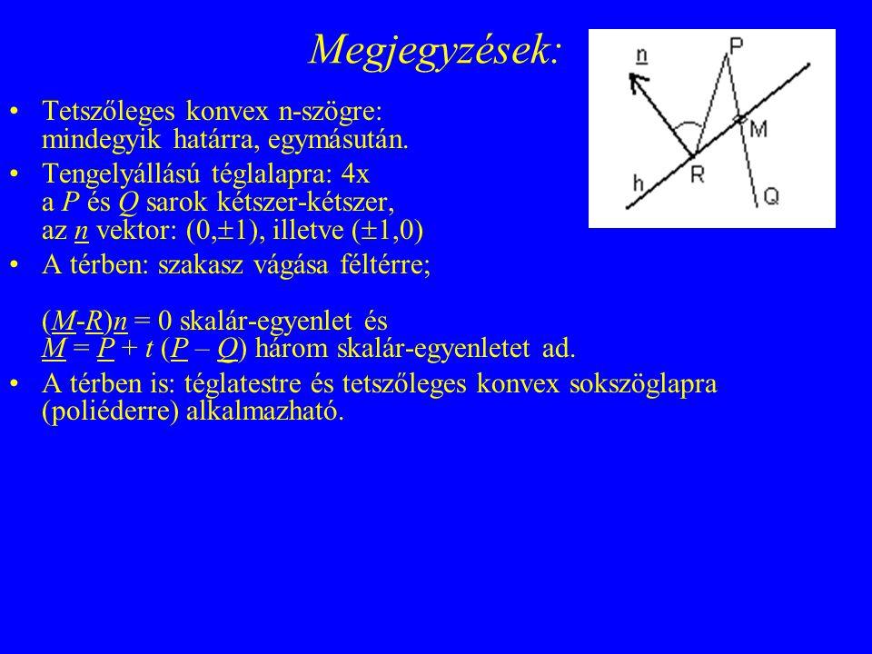 Megjegyzések: Tetszőleges konvex n-szögre: mindegyik határra, egymásután. Tengelyállású téglalapra: 4x a P és Q sarok kétszer-kétszer, az n vektor: (0