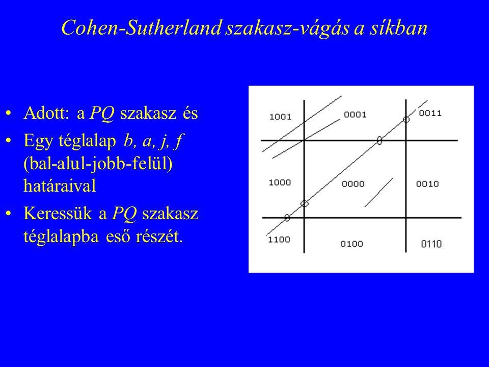 Cohen-Sutherland szakasz-vágás a síkban Adott: a PQ szakasz és Egy téglalap b, a, j, f (bal-alul-jobb-felül) határaival Keressük a PQ szakasz téglalap