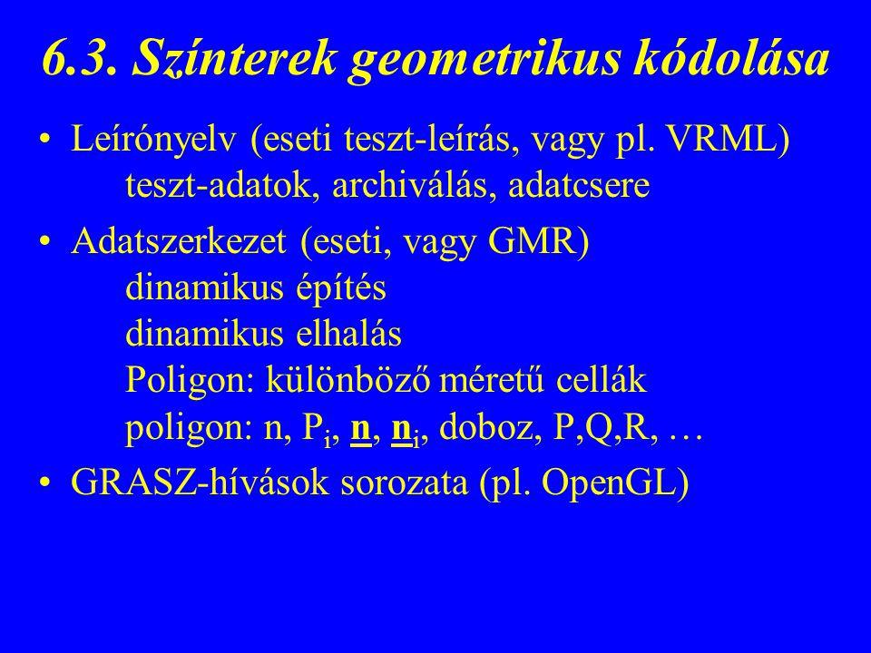6.3. Színterek geometrikus kódolása Leírónyelv (eseti teszt-leírás, vagy pl. VRML) teszt-adatok, archiválás, adatcsere Adatszerkezet (eseti, vagy GMR)