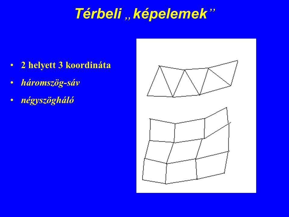 """Térbeli """" képelemek """" 2 helyett 3 koordináta háromszög-sáv négyszögháló"""