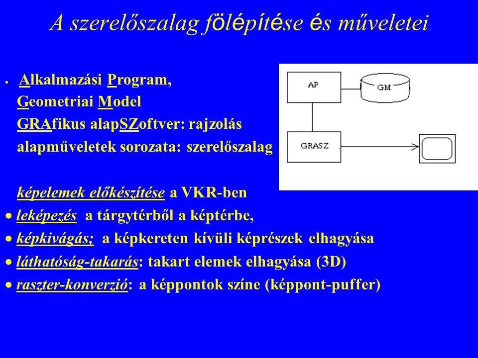 A szerelőszalag f ö l é p í t é se é s műveletei  Alkalmazási Program, Geometriai Model GRAfikus alapSZoftver: rajzolás alapműveletek sorozata: szere