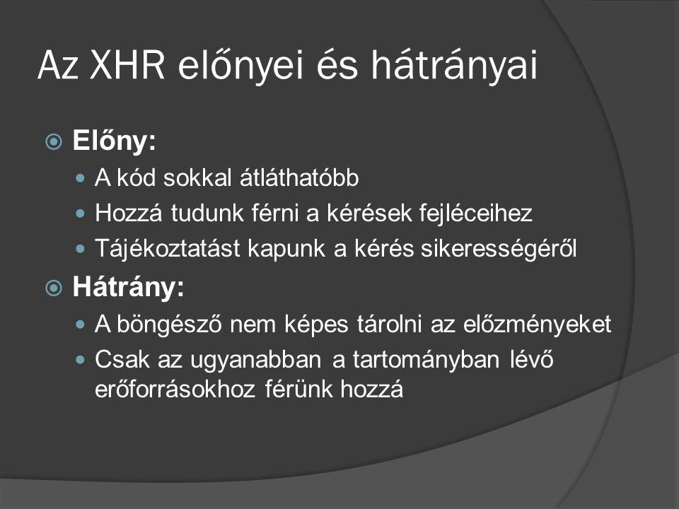 Az XHR előnyei és hátrányai  Előny: A kód sokkal átláthatóbb Hozzá tudunk férni a kérések fejléceihez Tájékoztatást kapunk a kérés sikerességéről  Hátrány: A böngésző nem képes tárolni az előzményeket Csak az ugyanabban a tartományban lévő erőforrásokhoz férünk hozzá