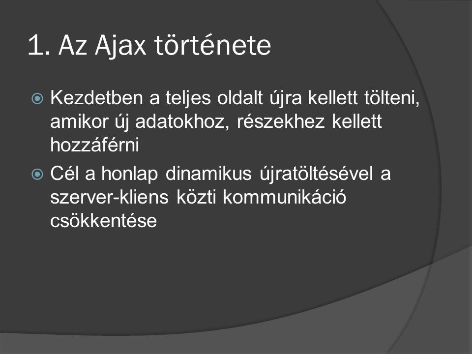 1. Az Ajax története  Kezdetben a teljes oldalt újra kellett tölteni, amikor új adatokhoz, részekhez kellett hozzáférni  Cél a honlap dinamikus újra