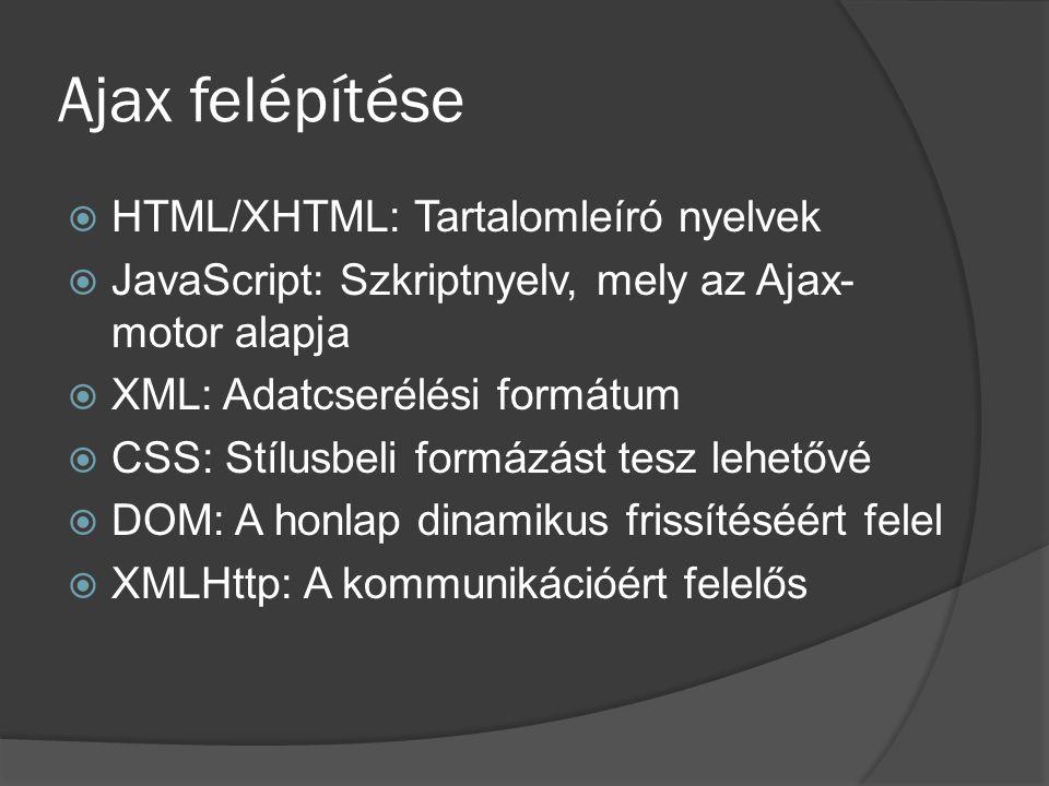 Ajax felépítése  HTML/XHTML: Tartalomleíró nyelvek  JavaScript: Szkriptnyelv, mely az Ajax- motor alapja  XML: Adatcserélési formátum  CSS: Stílusbeli formázást tesz lehetővé  DOM: A honlap dinamikus frissítéséért felel  XMLHttp: A kommunikációért felelős