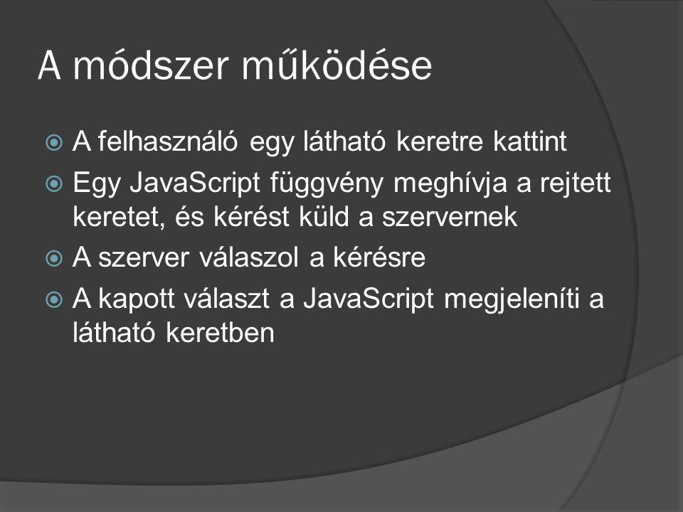 A módszer működése  A felhasználó egy látható keretre kattint  Egy JavaScript függvény meghívja a rejtett keretet, és kérést küld a szervernek  A szerver válaszol a kérésre  A kapott választ a JavaScript megjeleníti a látható keretben