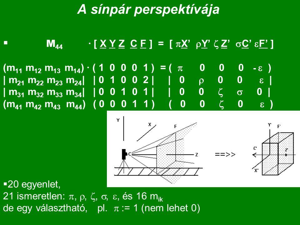 A sínpár perspektívája  M 44 · [ X Y Z C F ] = [  X'  Y'  Z'  C'  F' ] (m 11 m 12 m 13 m 14 ) · ( 1 0 0 0 1 ) = (  0 0 0 -  ) | m 21 m 22 m 23